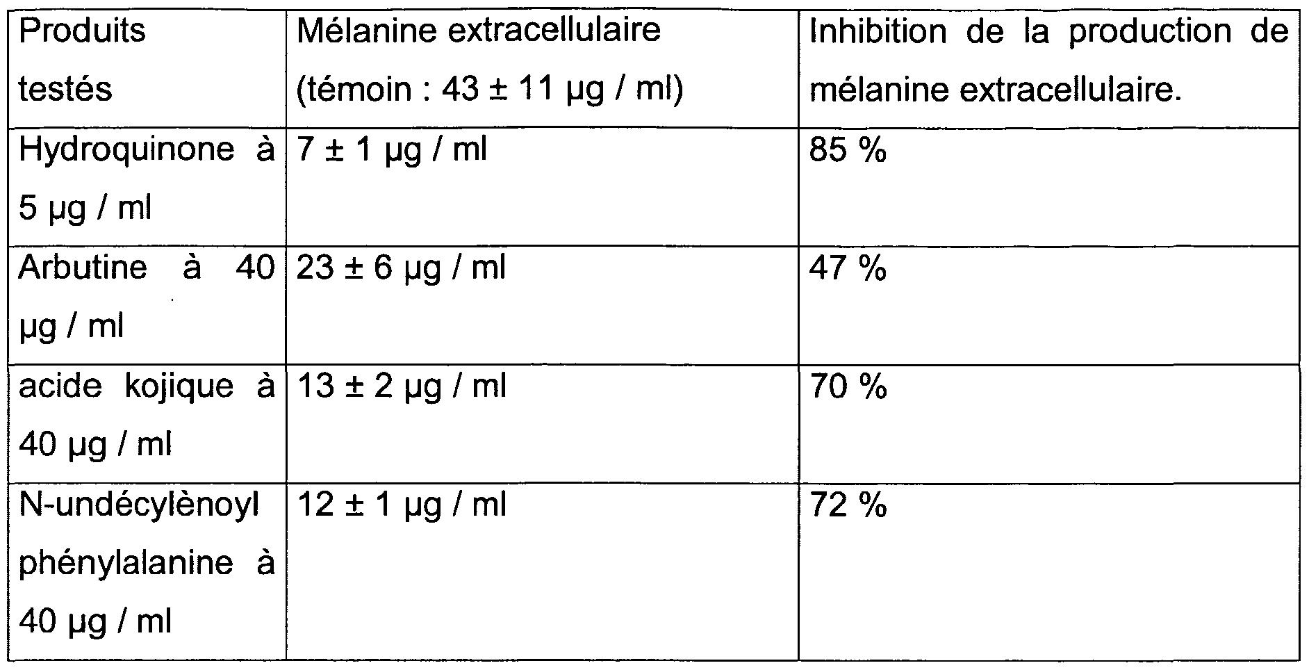 Patent wo2003061768a2 utilisation d 39 un compose - Acide chlorhydrique utilisation ...