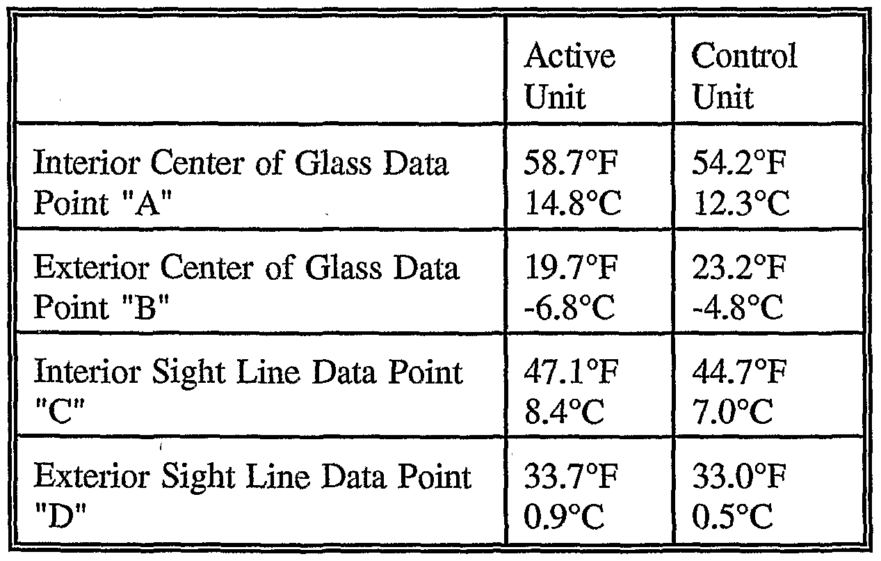 Patent ep1390598a1 suppressing heat flux in insulating for Table 85 hours