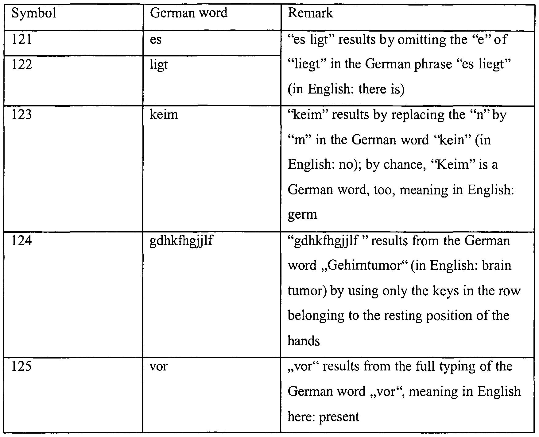 The #1 Grammar Checker