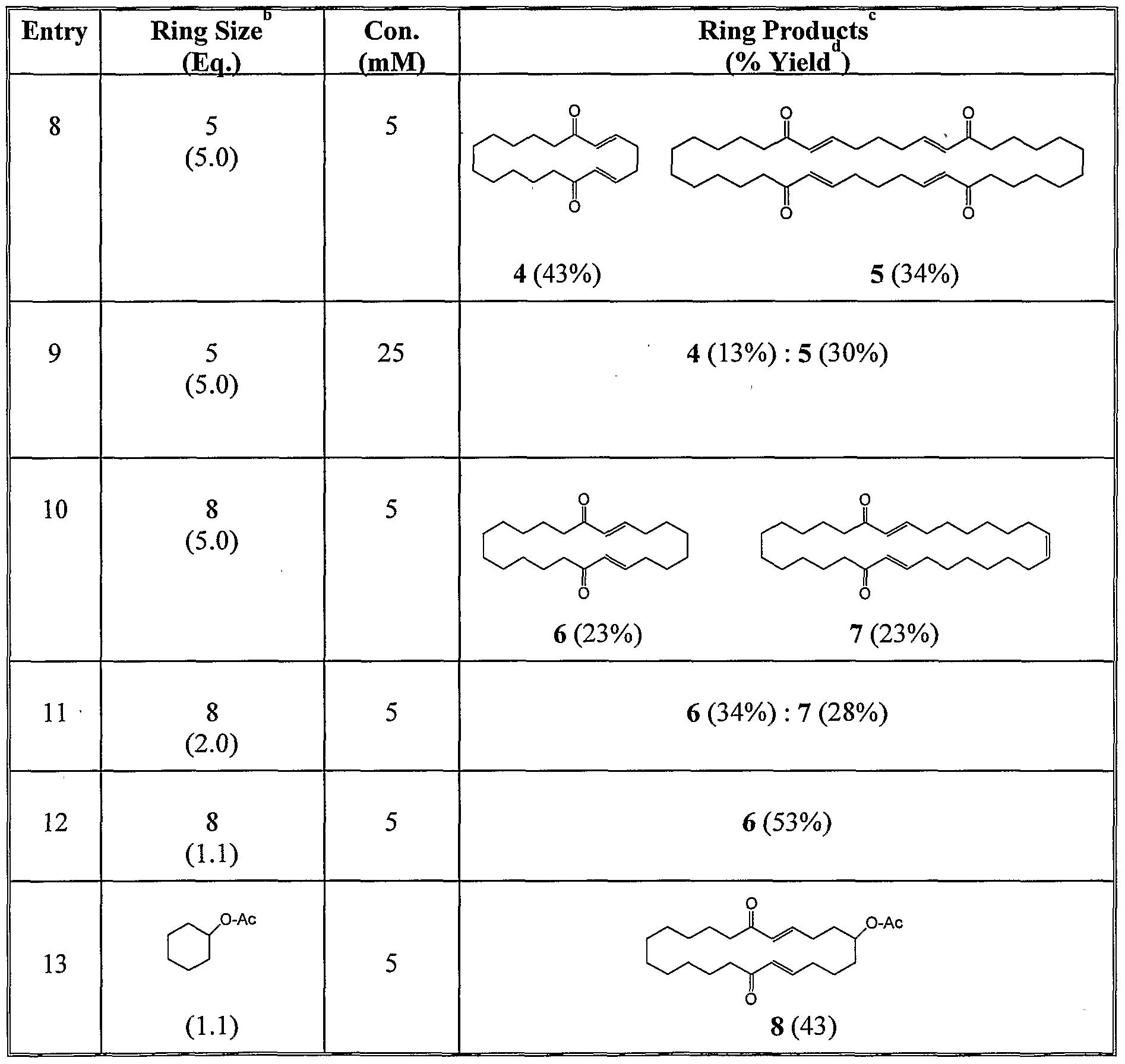 rcm metathesis mechanism