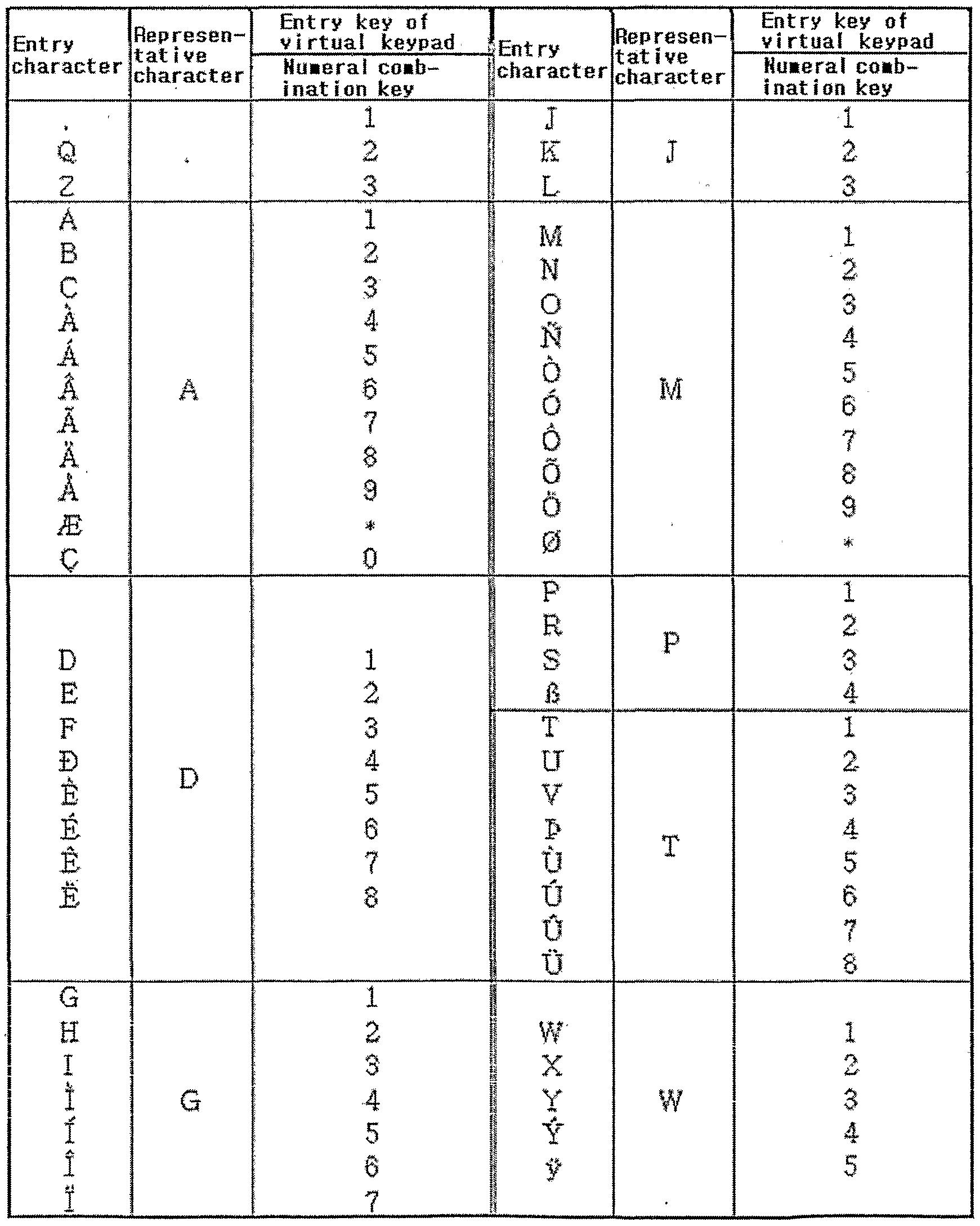 Roman Numeral Pronunciation 1 100   Search Results   Calendar 2015