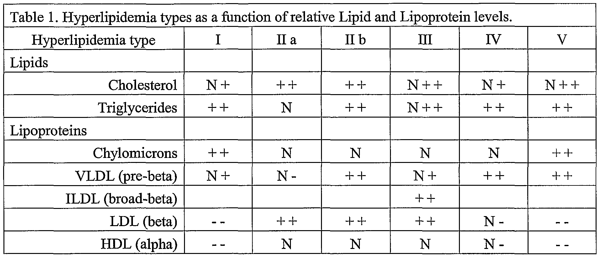 Lopid Dosage Forms