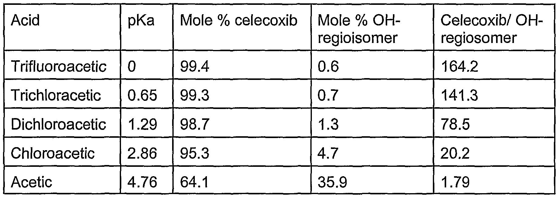 prednisone and hives