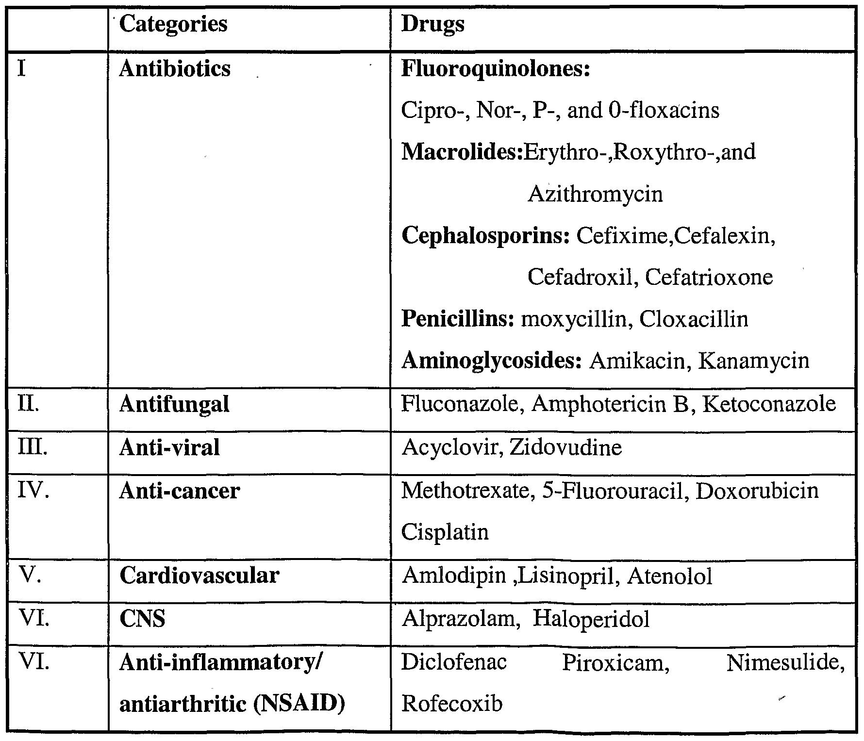 iv corticosteroids list