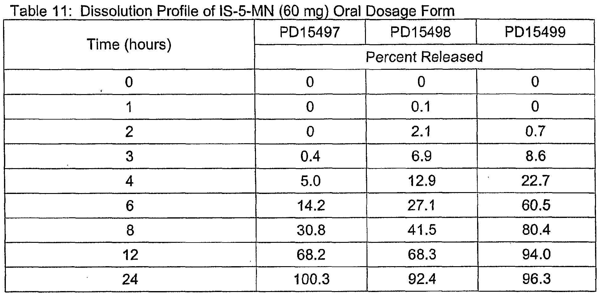 example of form 5 oral 2 person Good personal hygiene is one of the most effective ways to  new all oral combination treatment has greatly  once a person with leprosy begins treatment.