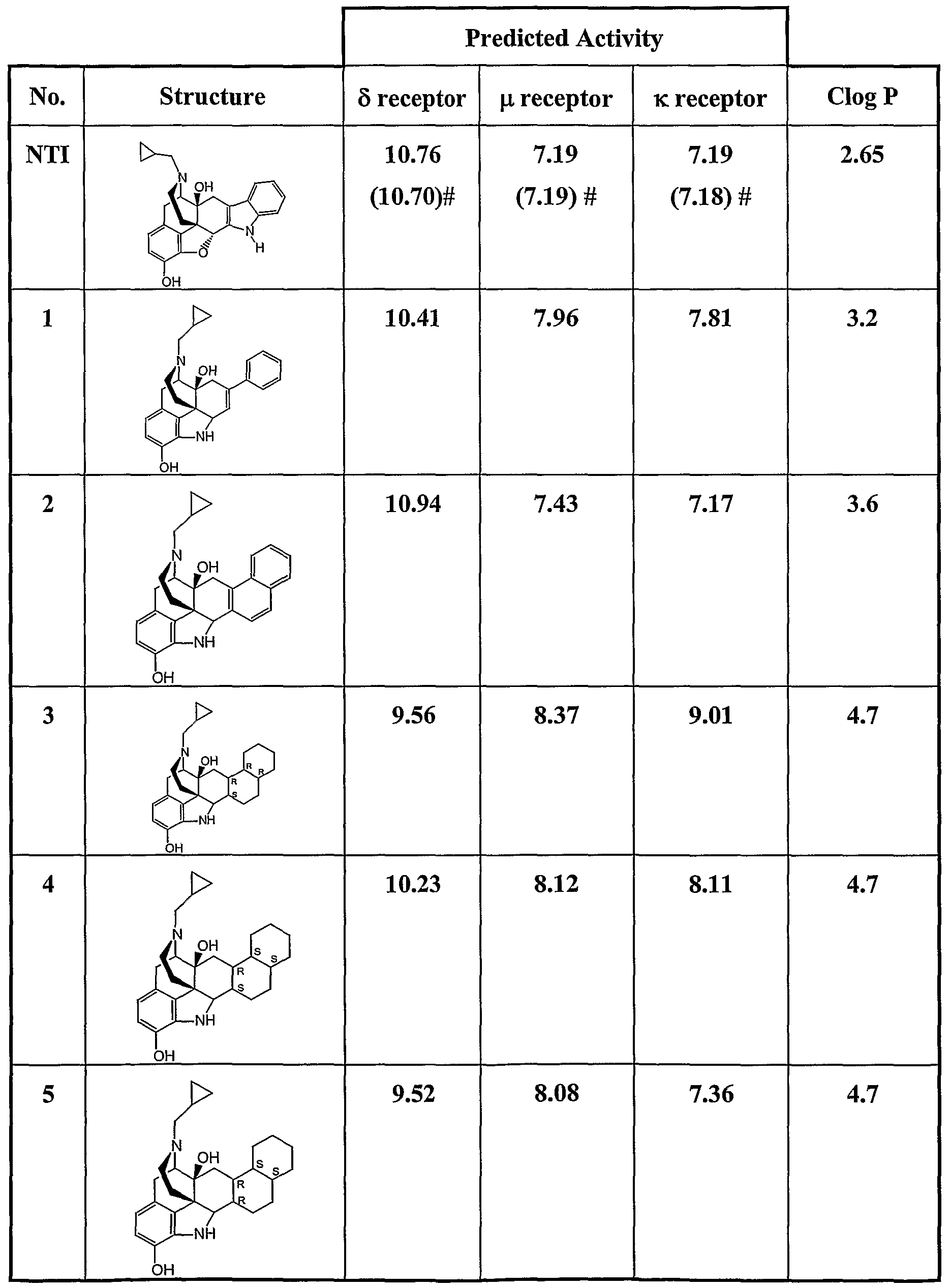 equipotency corticosteroids