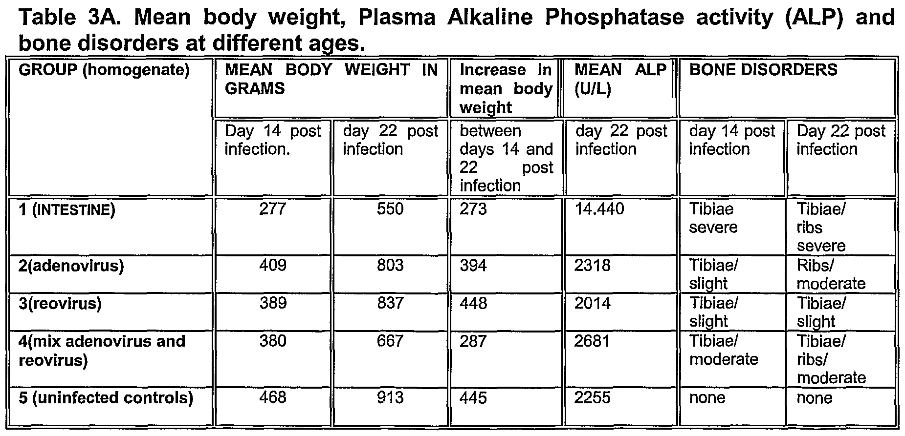 alp blood test http www interlab srl en test menu alp isoenzymes images frompo