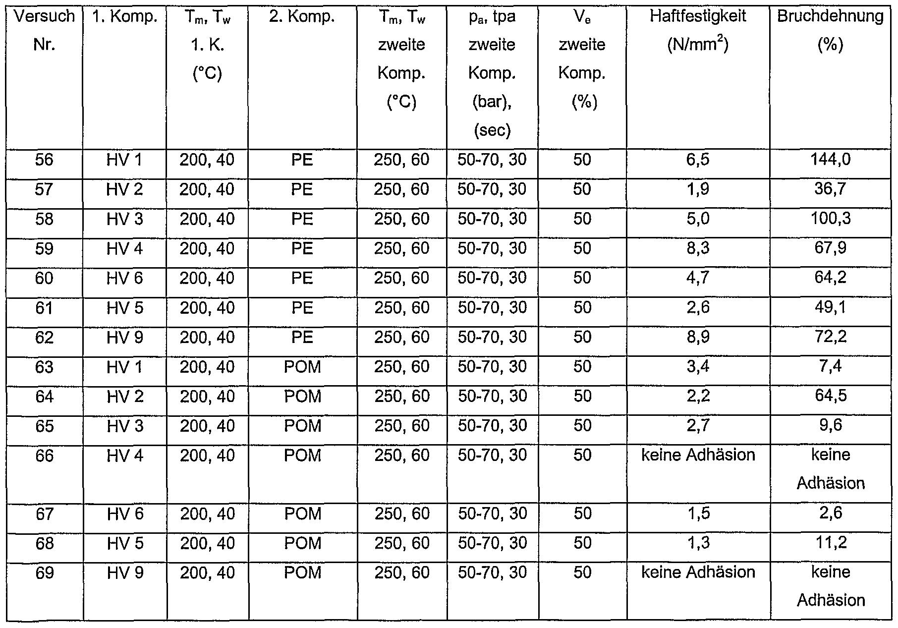 Patent wo2004041531a1 verbundk rper aus polyacetal - Pe rohr durchmesser tabelle ...