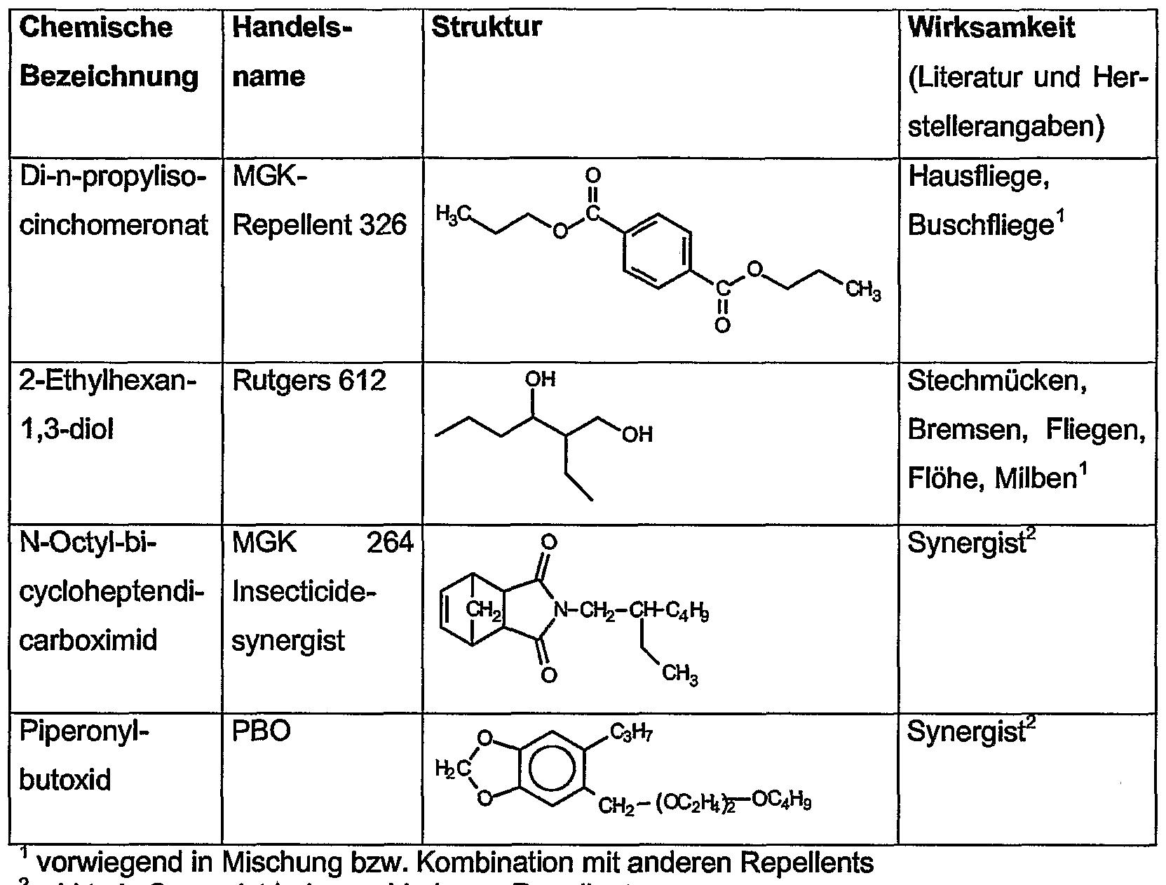 zirconium propionate