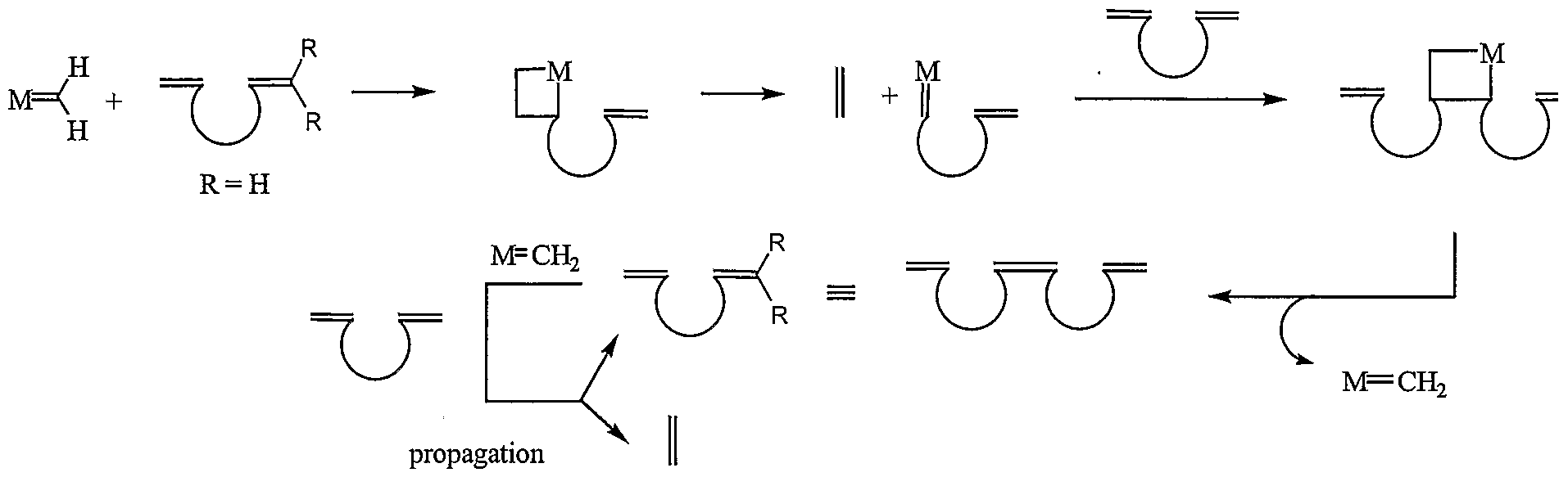 olefin metathesis and Metathesis for maximum propylene there are two technology approaches to this transformation olefin metathesis is an equimolar olefin interconversion.