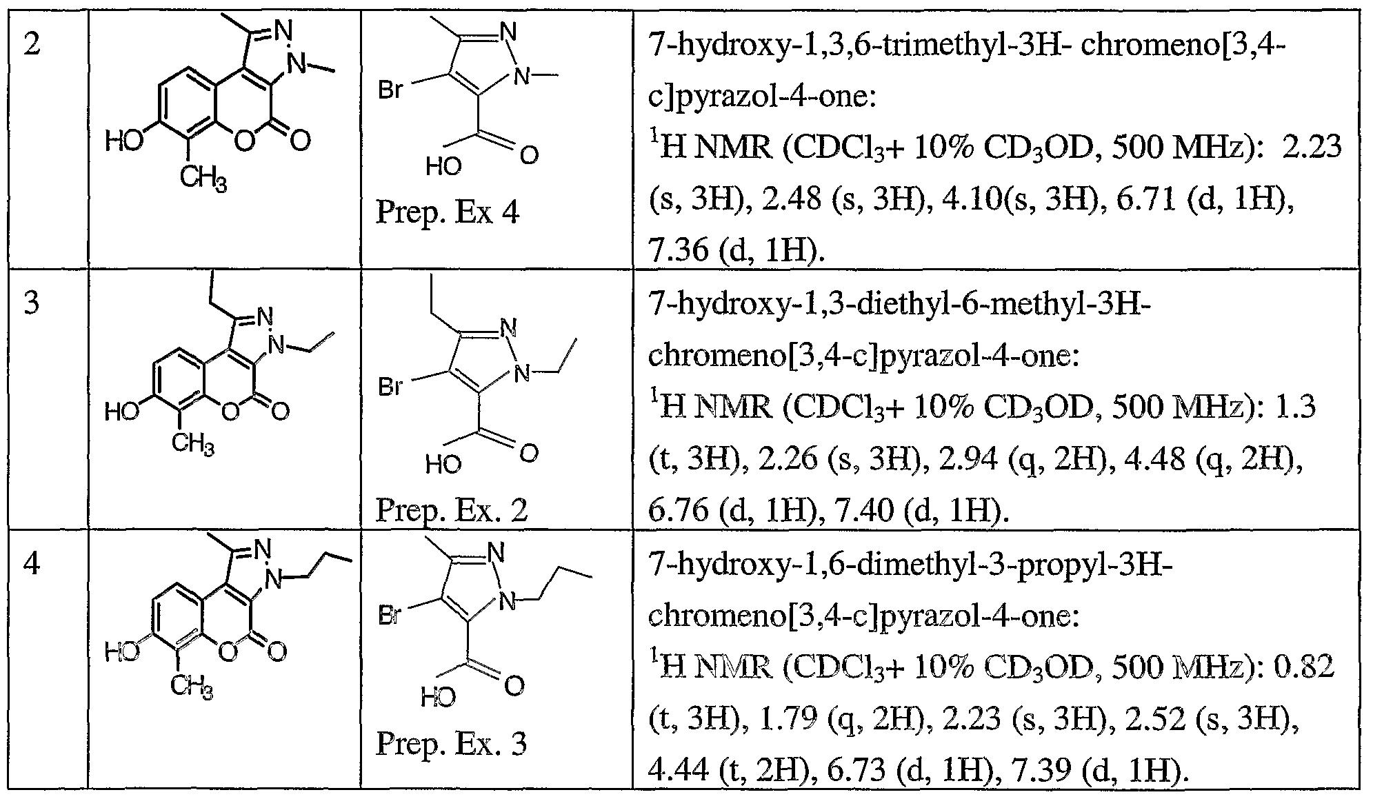 estrogen receptor ligand binding assay