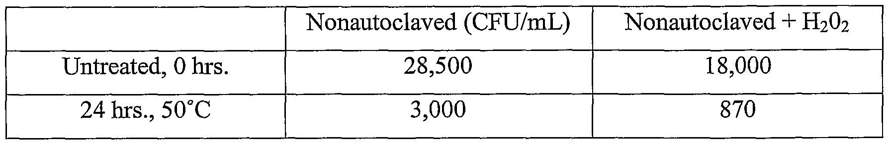 Patent WO2004081185A2 - Methods to enhance the activity of ...