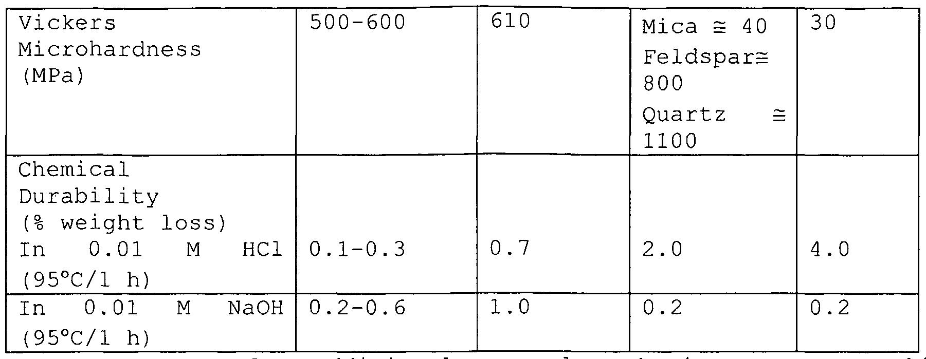 eft weight loss gary craig pdf