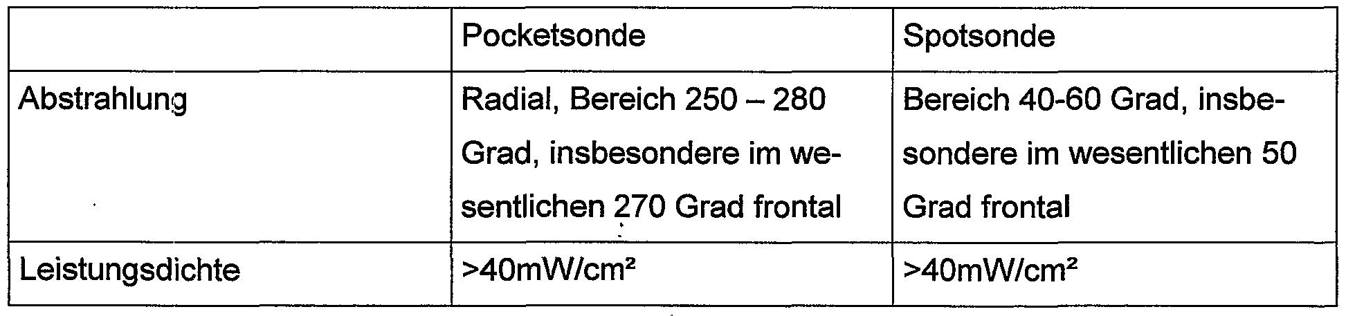 Berühmt Federdraht Anzeigetabelle Zeitgenössisch - Schaltplan Serie ...