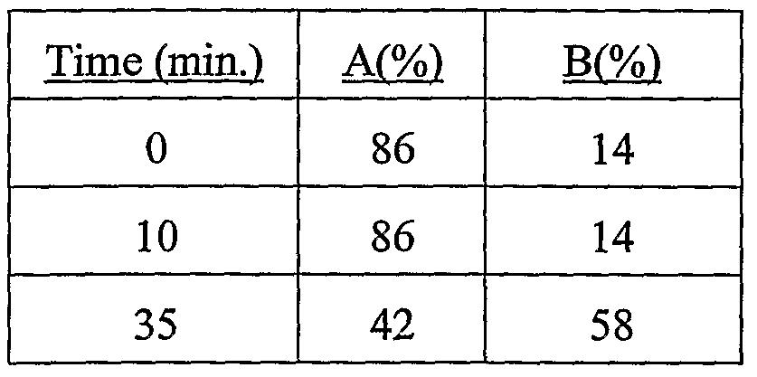karl fischer reagent composition pdf