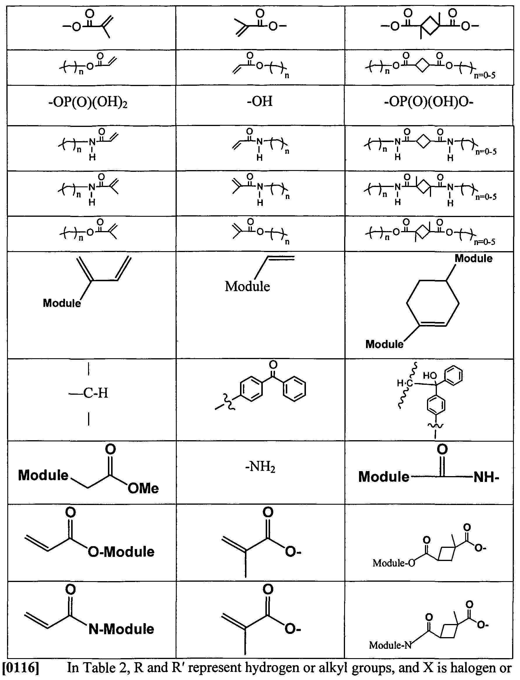 priority table of functional groups pdf