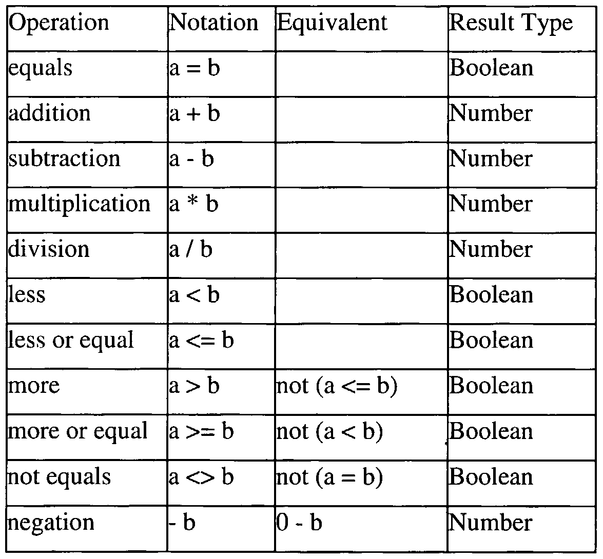 worksheet Property Of Math similiar identity and equality properties algebra keywords property worksheet additionally ex le of in math