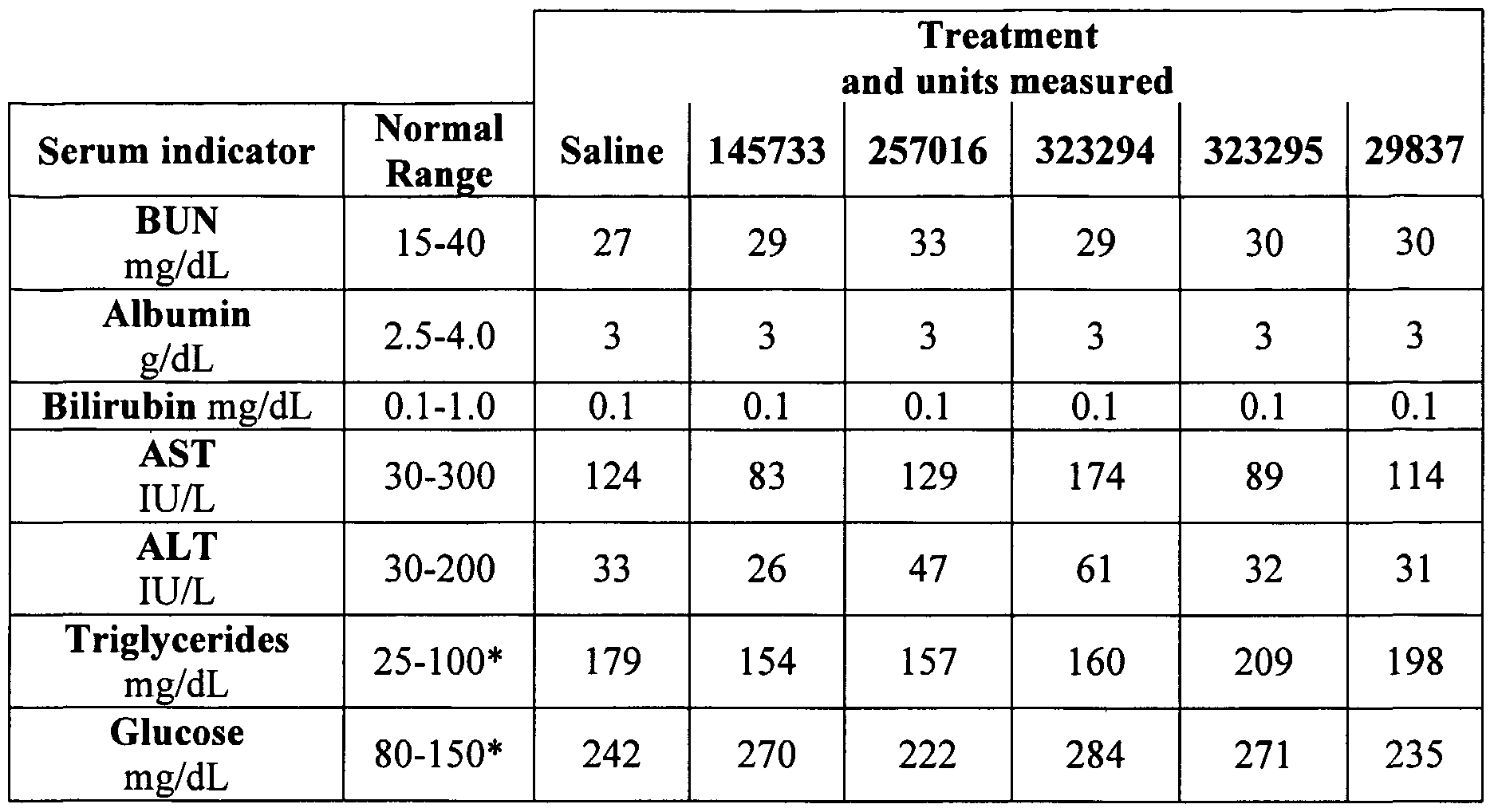 liver function tests table submited images