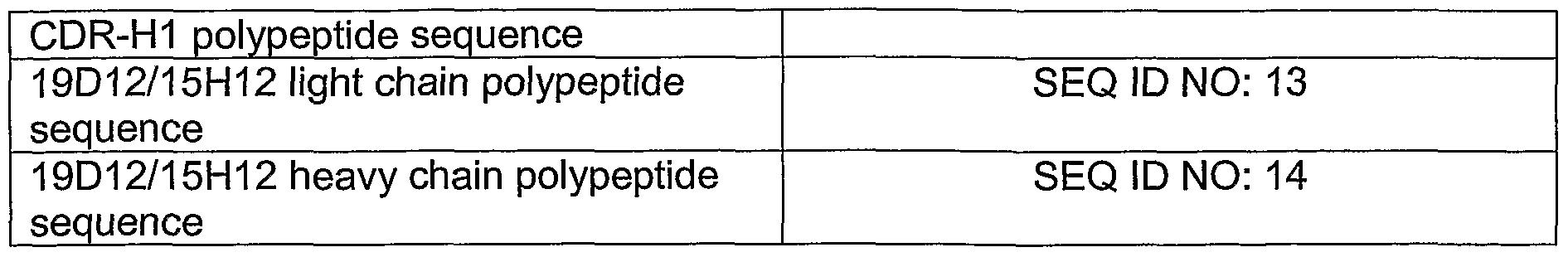 molecular cloning a laboratory manual maniatis pdf