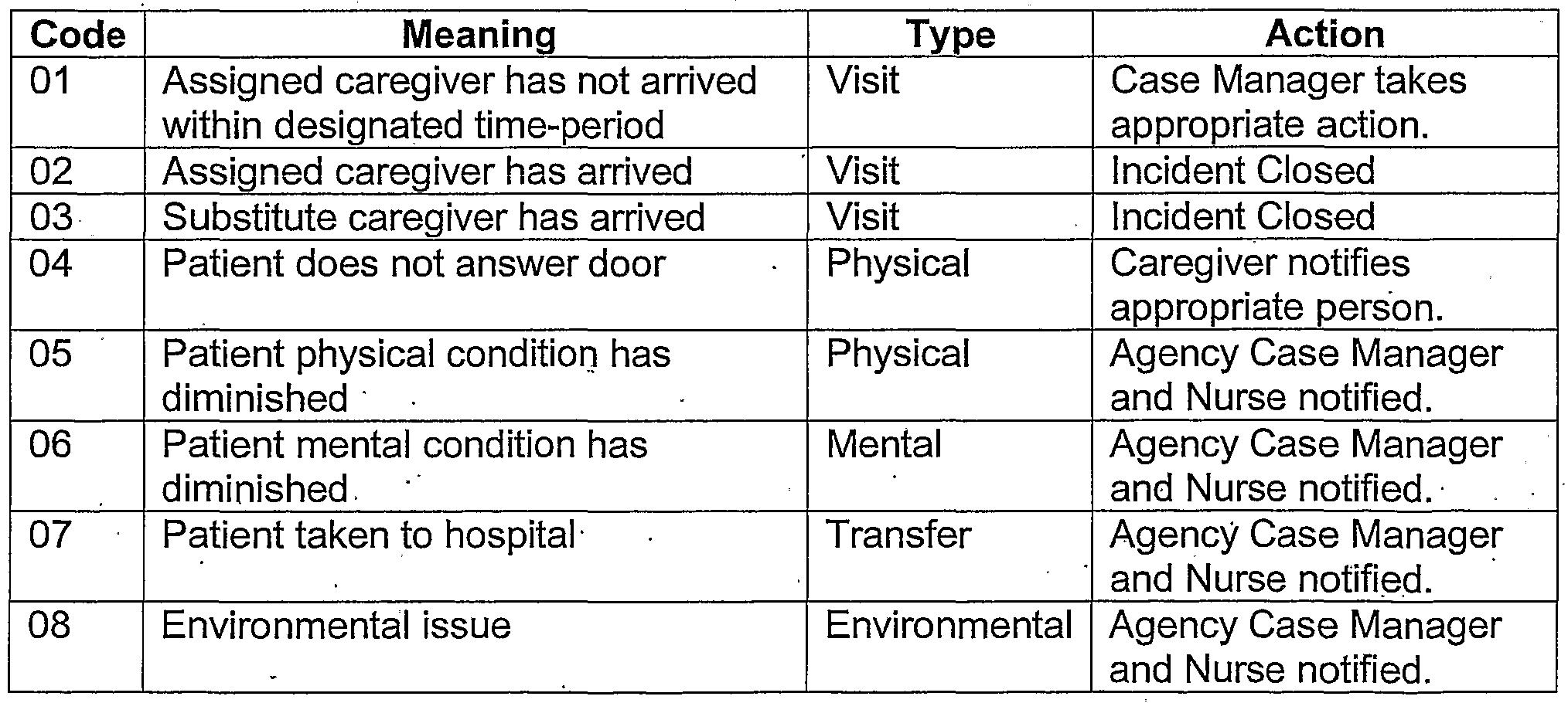 Mental Status Assessment Terms Images