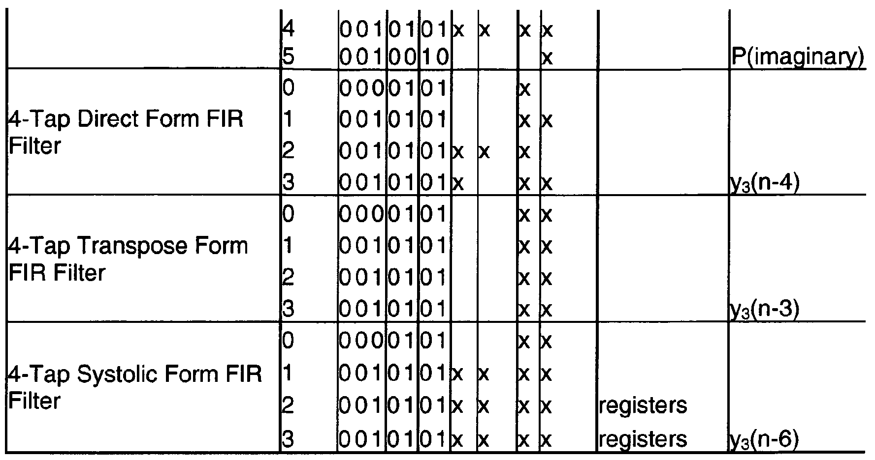 Patent WO2005066832A2  Xnor Gate Ic