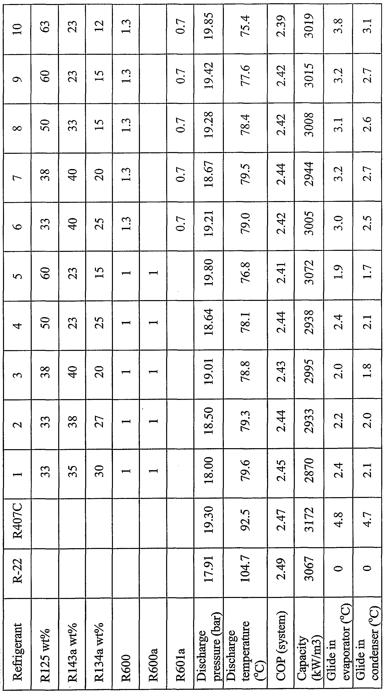 R12 conversion to r134a chart how to recharge the ac in your car