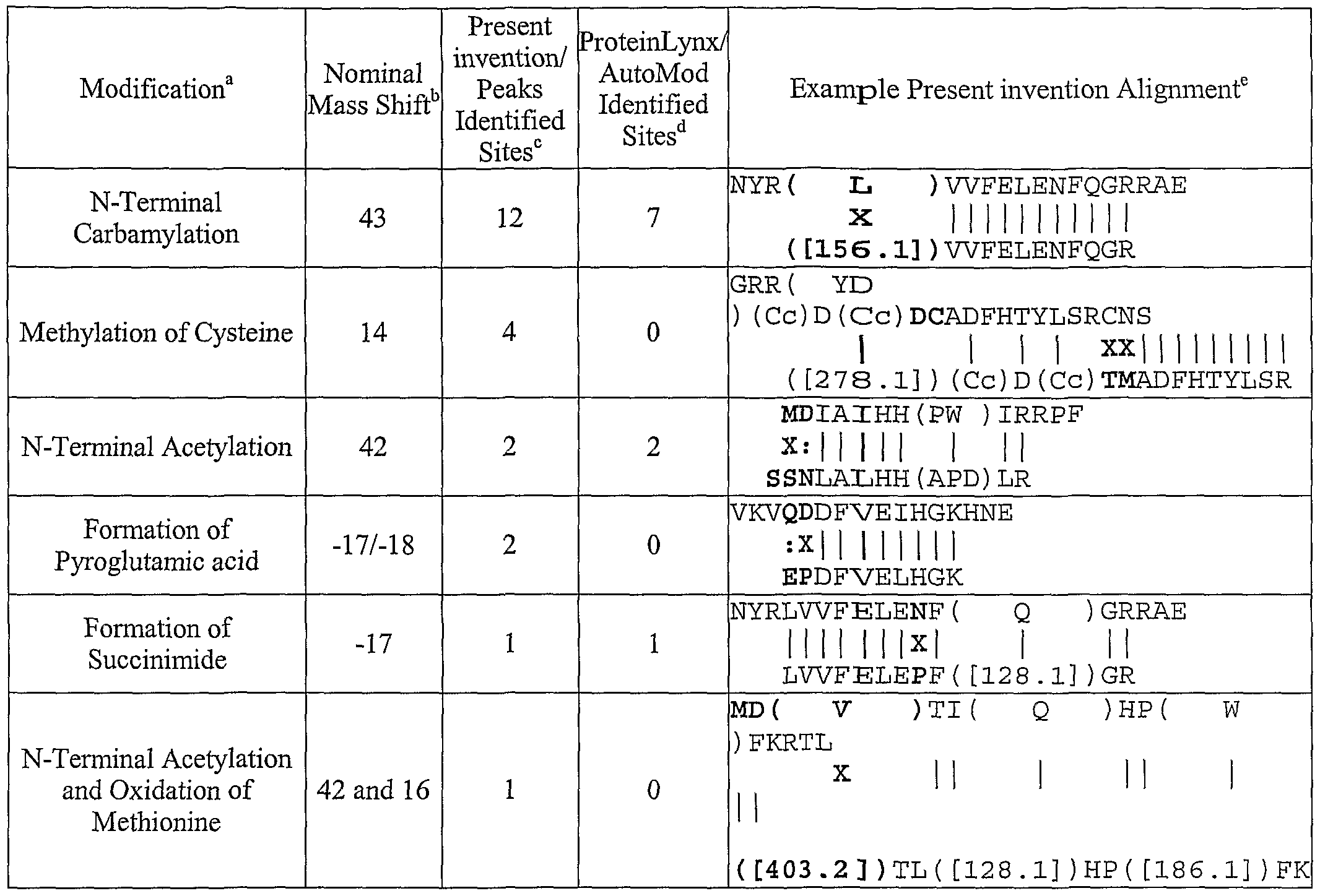 identification of some macromolecules W210–w215 nucleic acids research, 2008, vol 36, web server issue published online 28 april 2008 doi:101093/nar/gkn223 molaxis: a server for identification of channels.