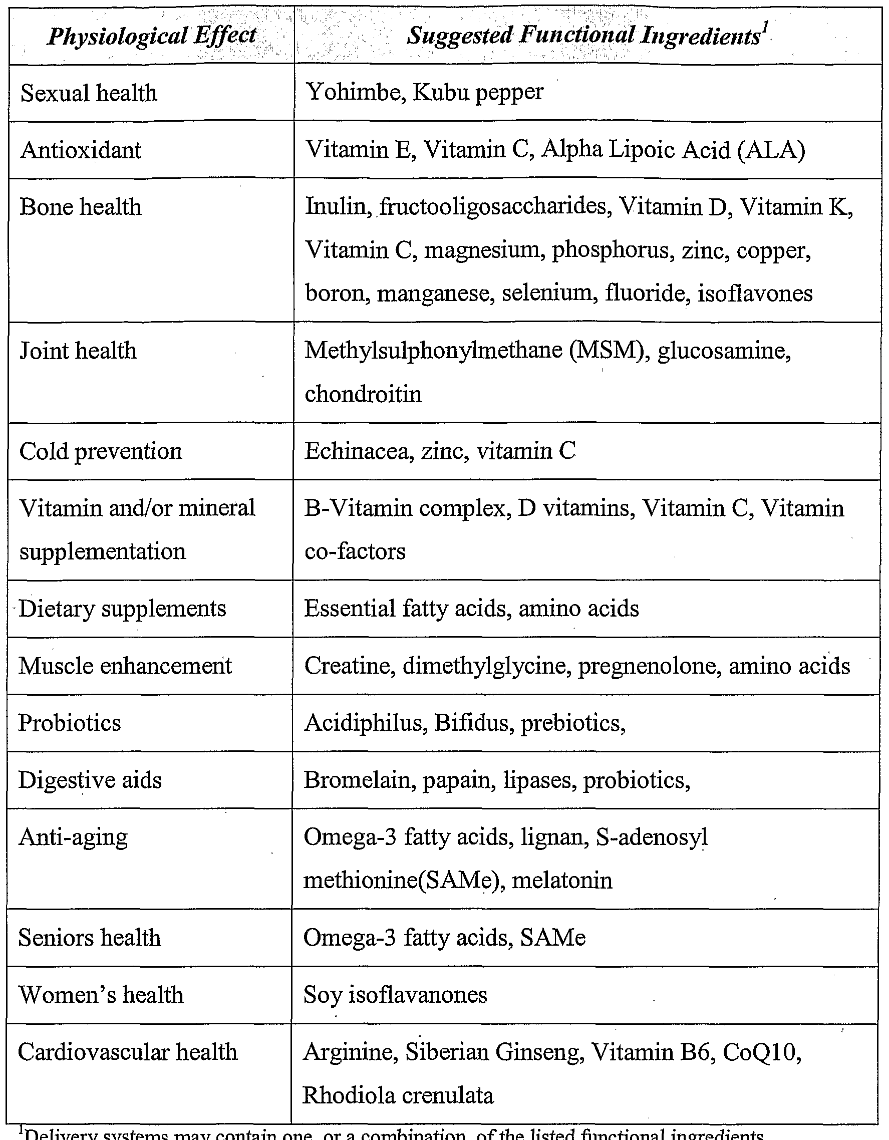non-steroidal anti-inflammatory medications over the counter