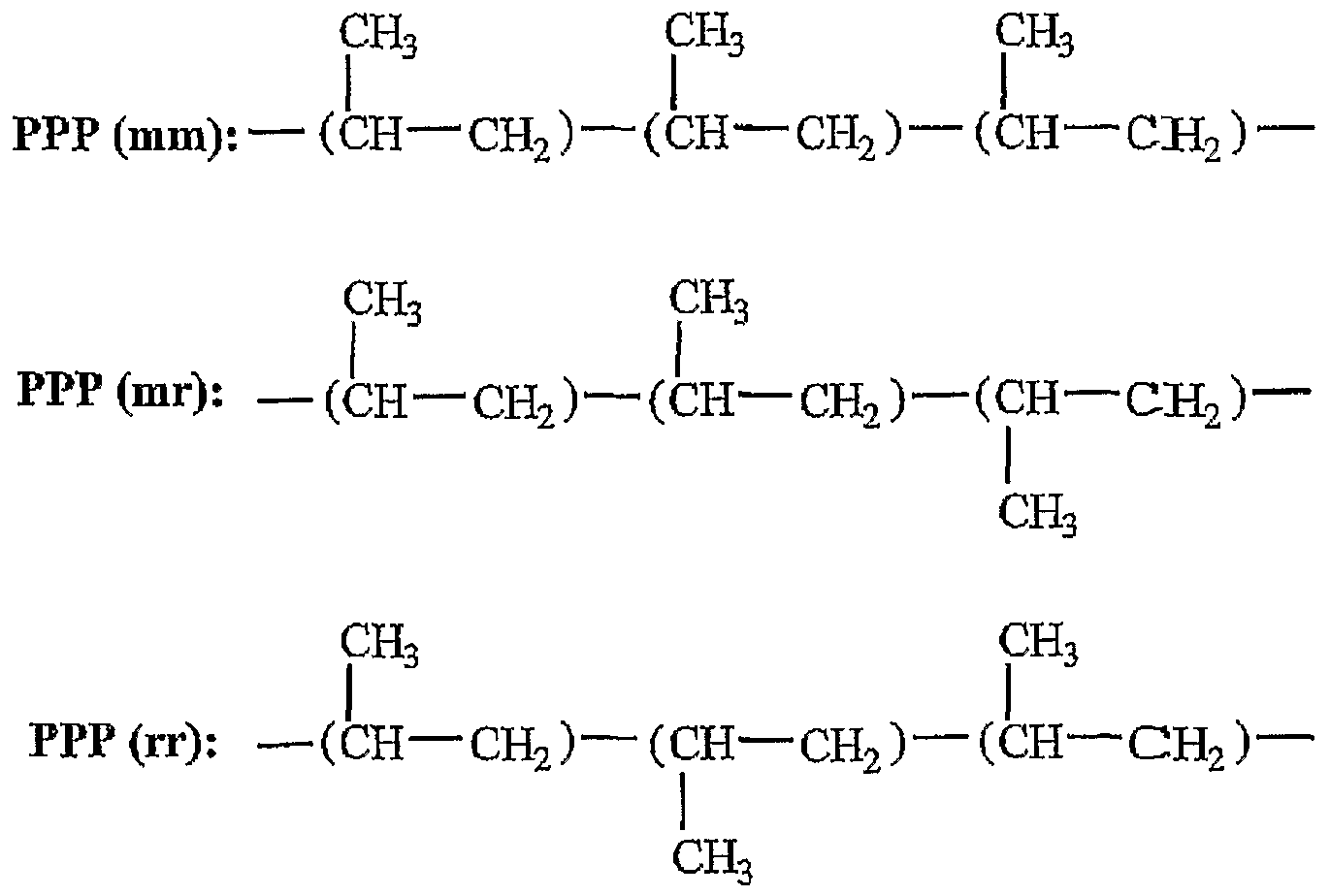 Isotactic atactic and syndiotactic polypropylene melting
