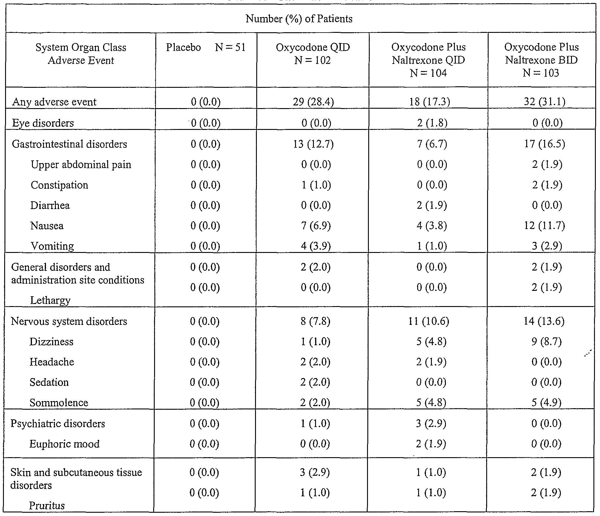 Opioid equivalency chart tramadol opiate potency comparison hd image of opiate potency comparison chart grey pages opioid conversion nvjuhfo Choice Image
