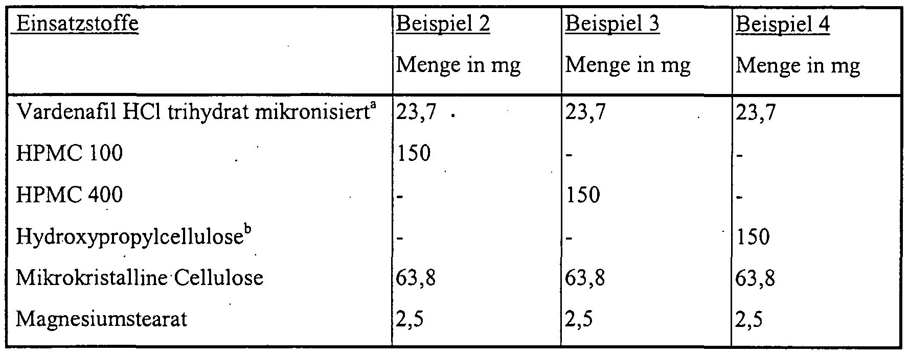 Active ingredient in levitra