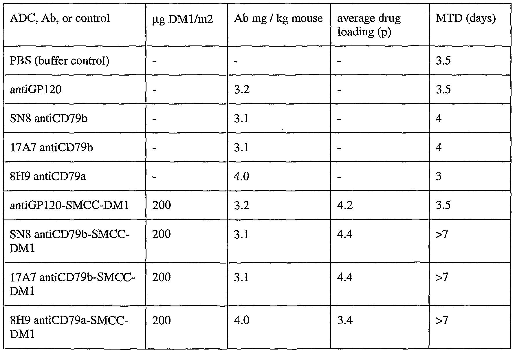 diclofenac gel online