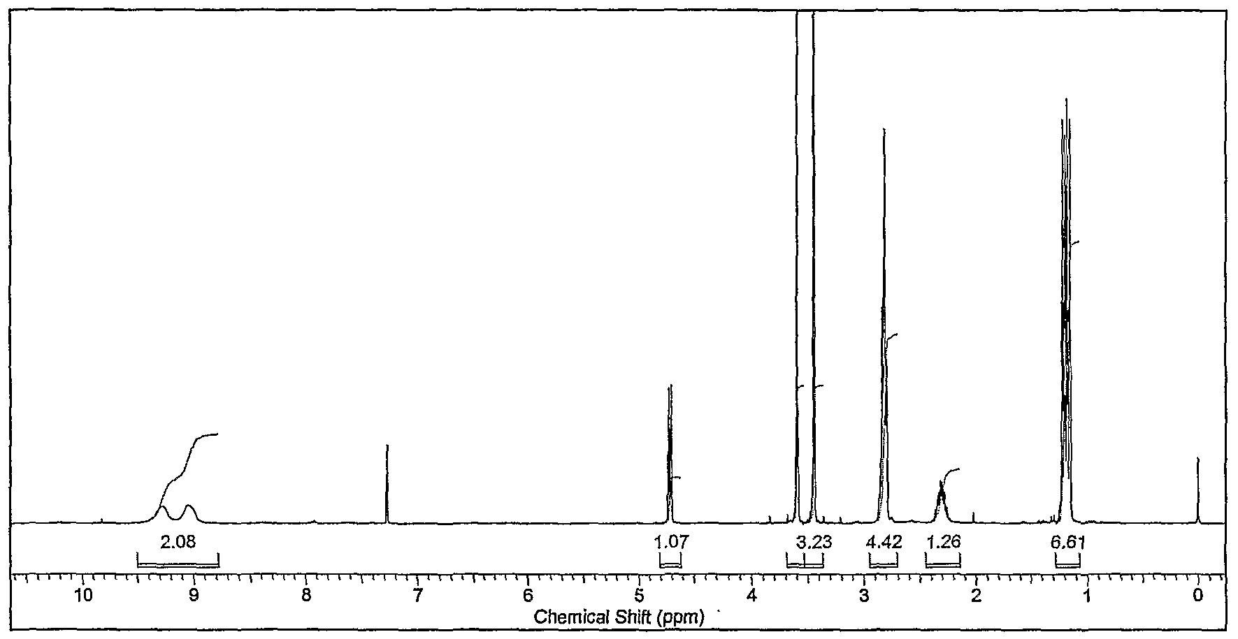 Isopentyl acetate ir
