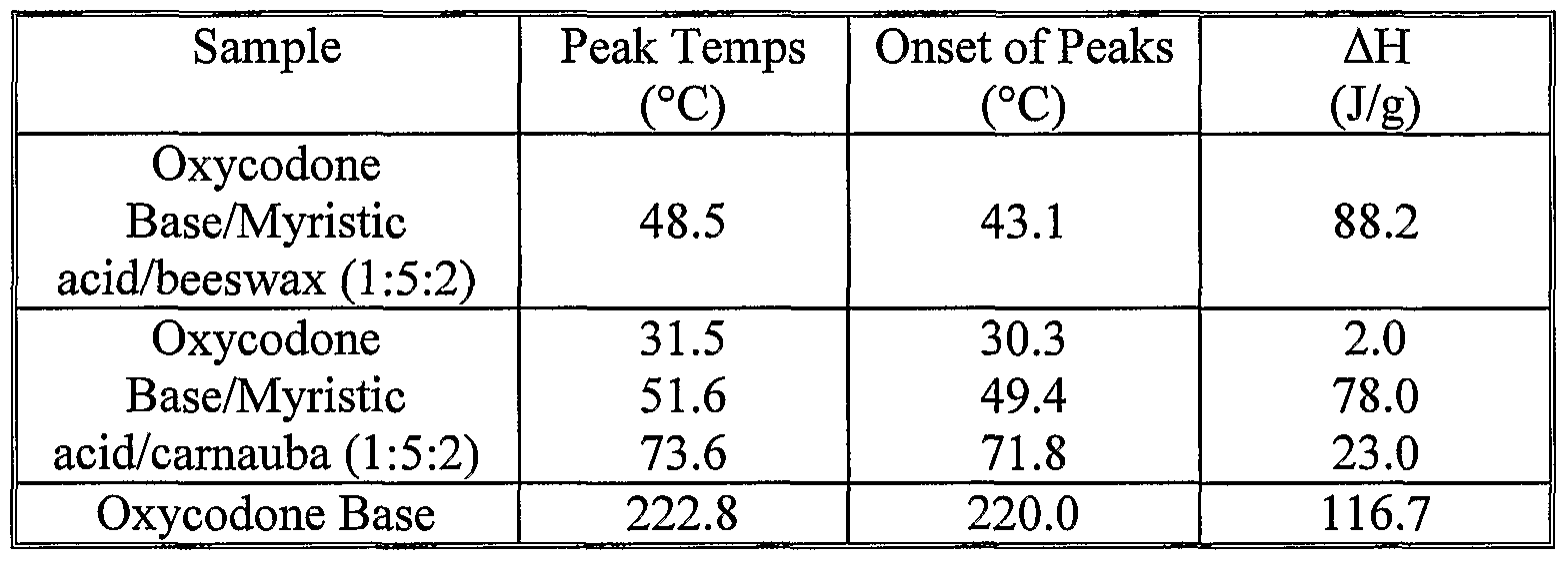 melting point purity