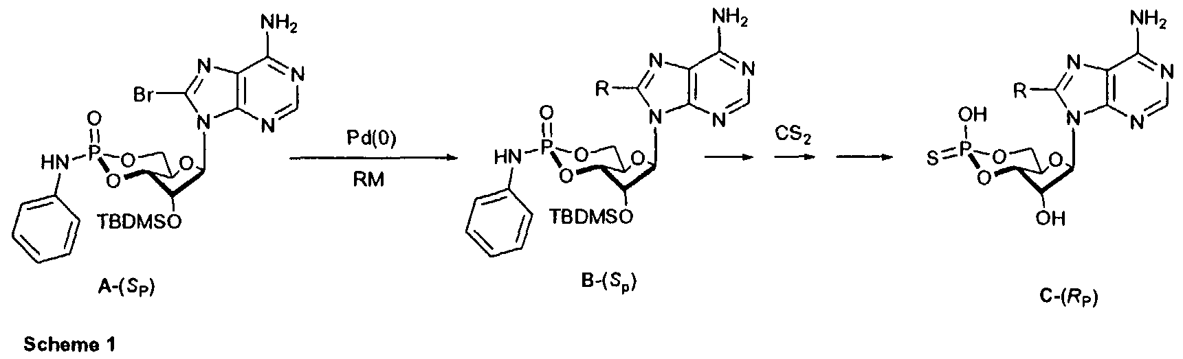 palladium catalysed coupling of a terminal alkyne Recently, schumacher[6a] (eq 1) and boukouvalas[6b] (eq 2) utilized pd(ii) catalyzed coupling reaction between terminal alkynes and.