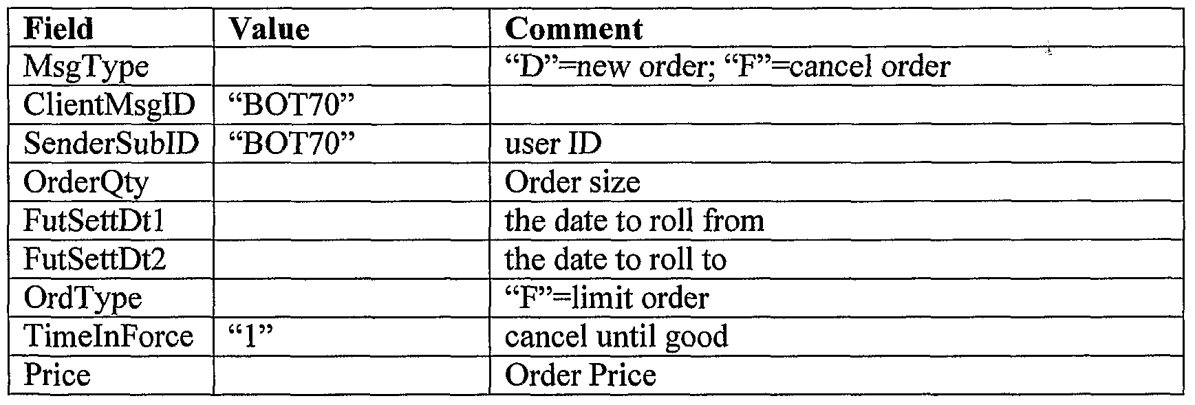 Options trade blotter