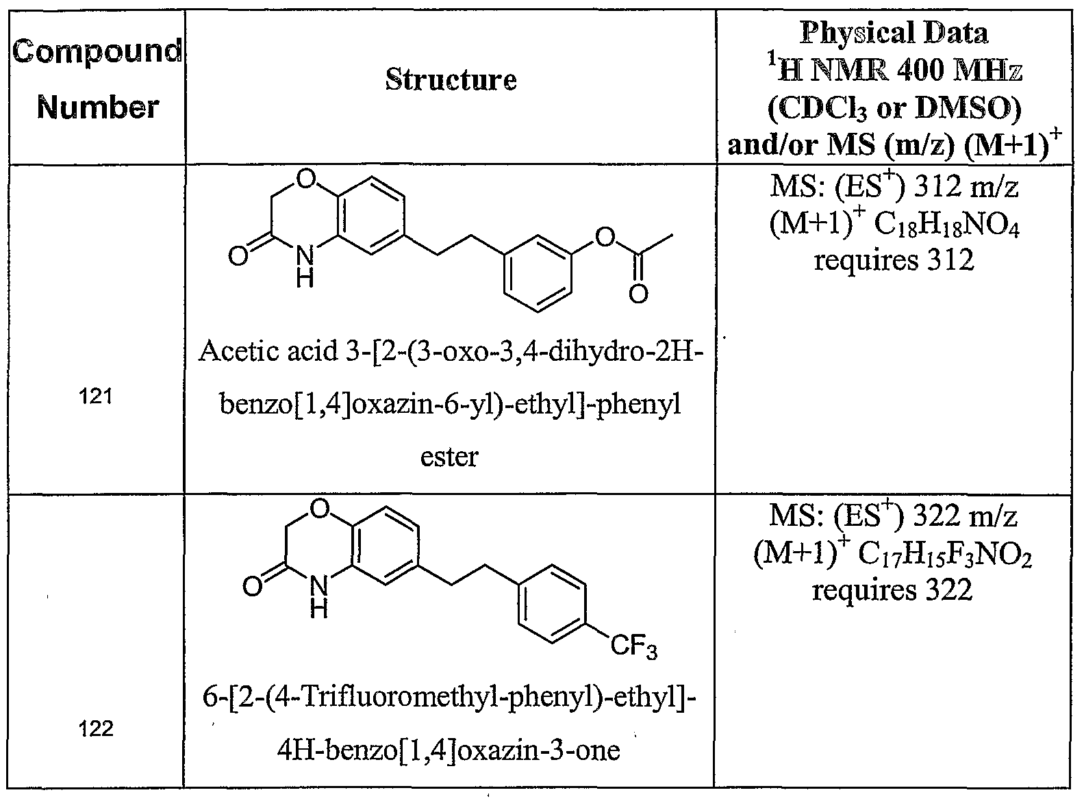 steroid equivalent table
