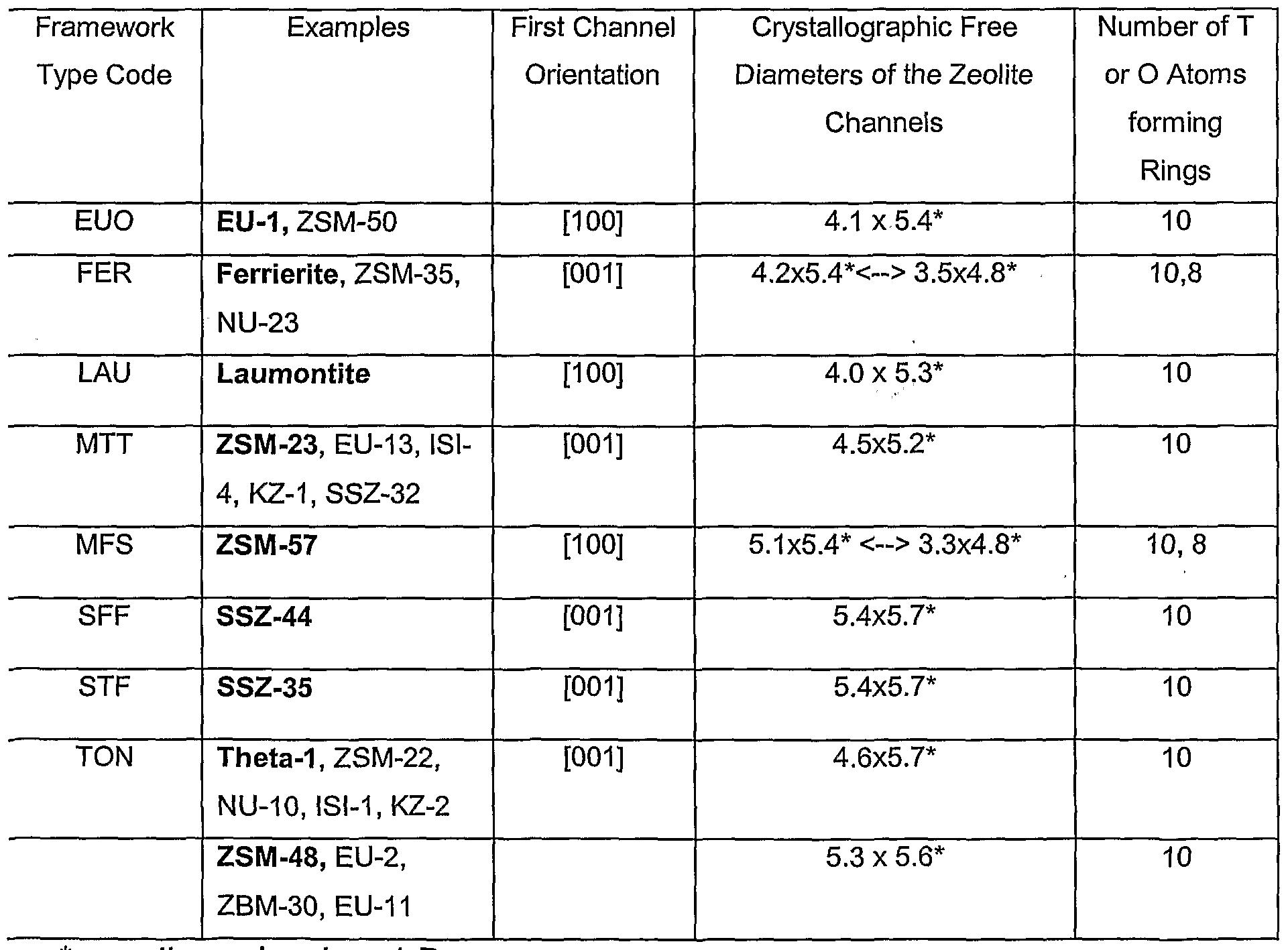 molecular weight definition example essays