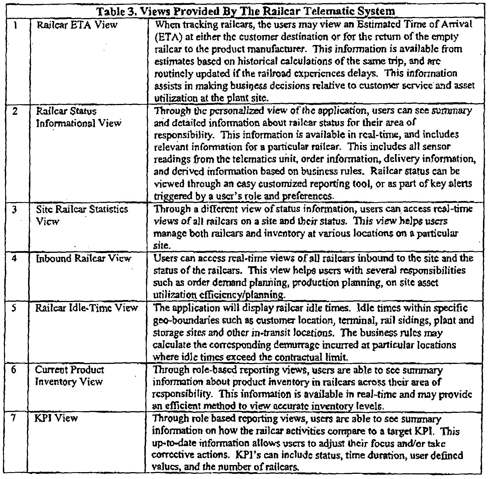 Patente WO2006021398A2 - Railcar transport telematics system ...