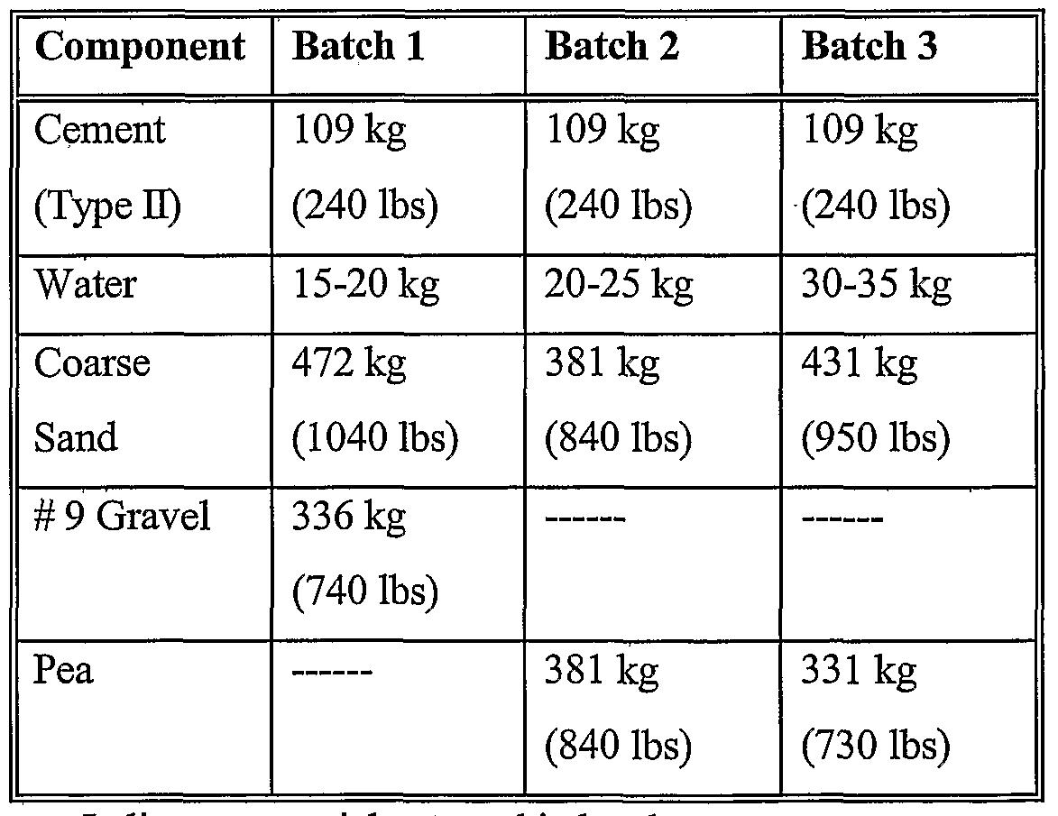mix design of m50 grade concrete pdf