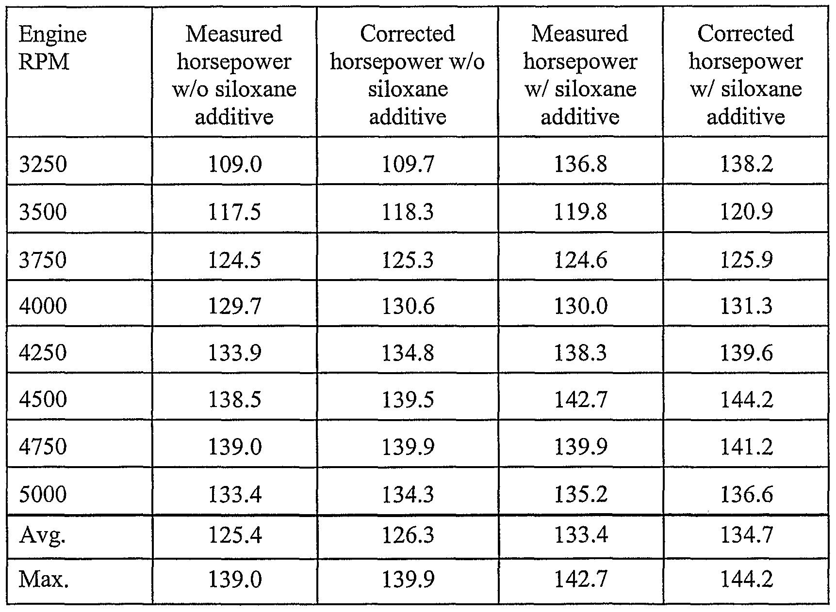 Cc To Hp Conversion Chart Keninamas