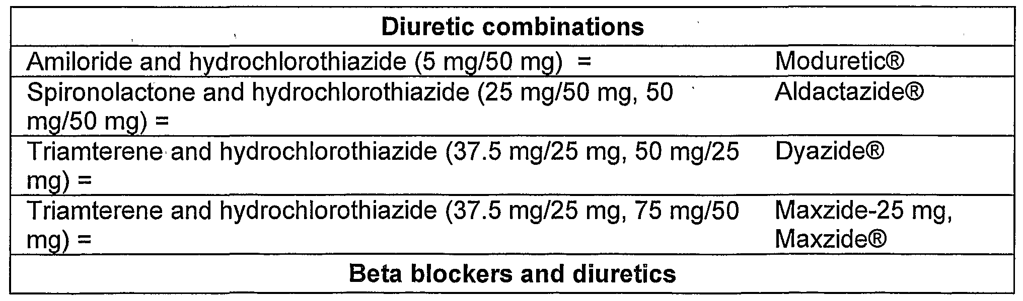 Capoten 25 mg dose.doc - Figure Imgf000015_0001