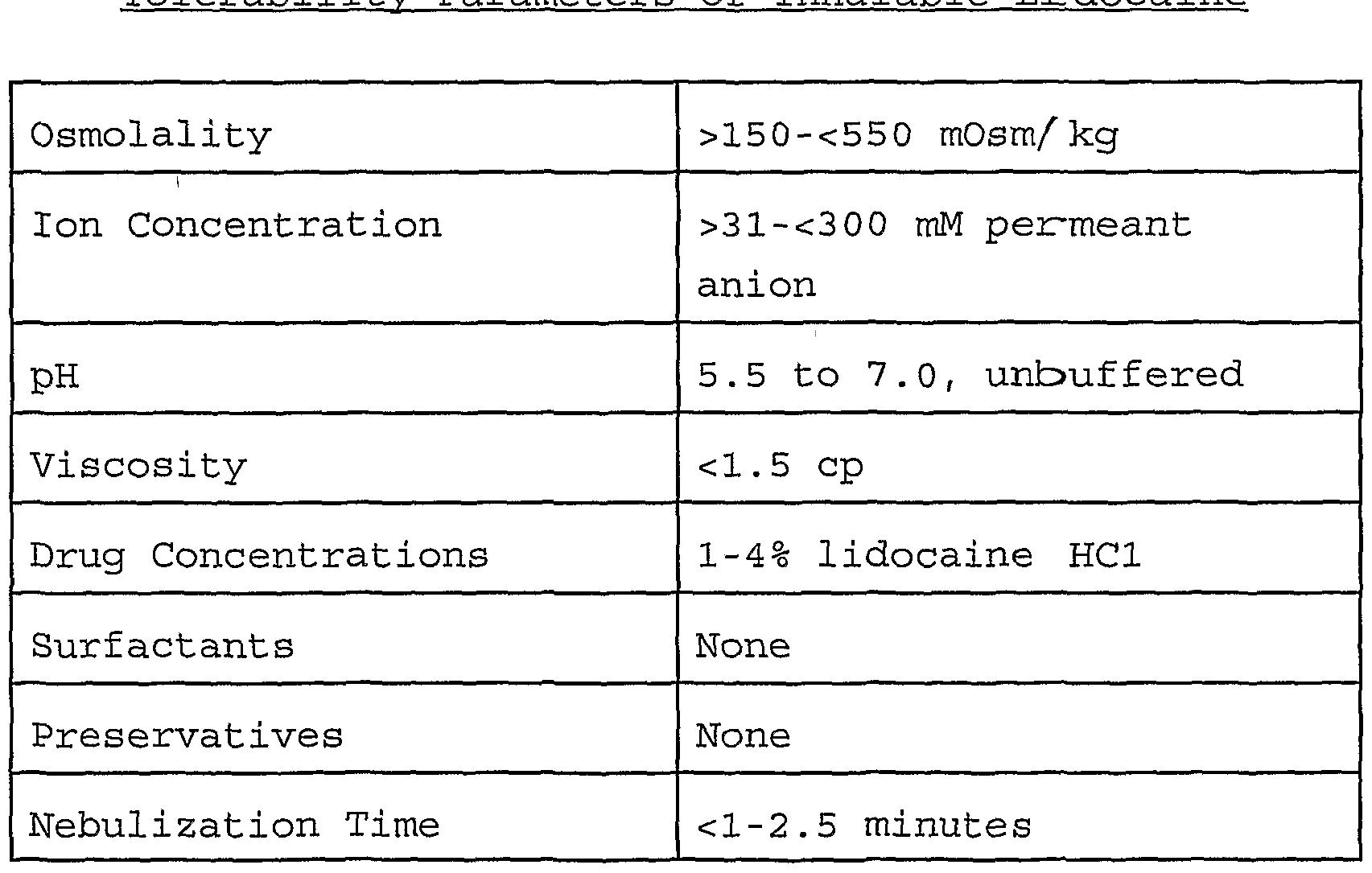 lidocaine asthma intubation