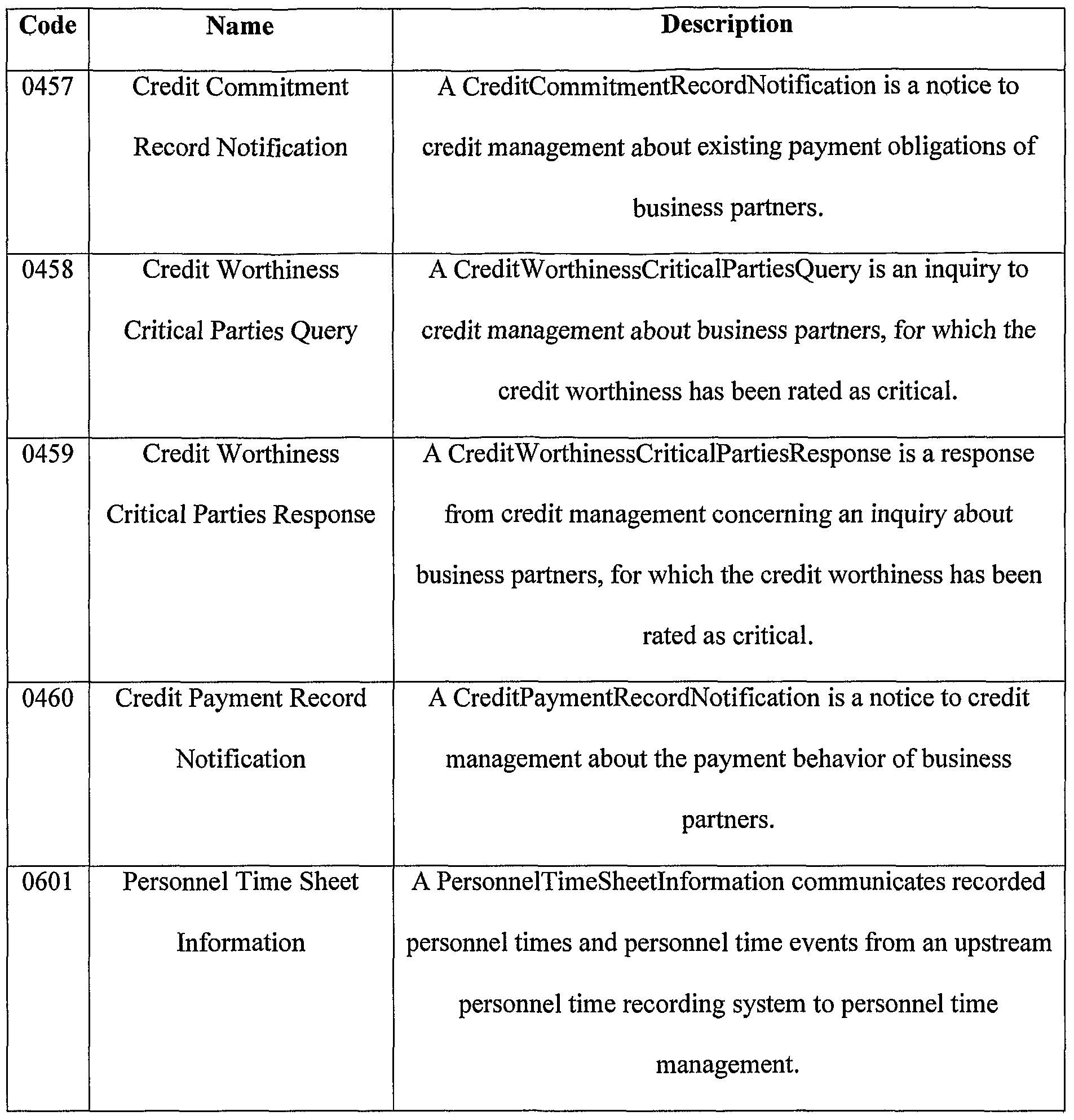 patent woa consistent set of interfaces derived from figure f000029 0001