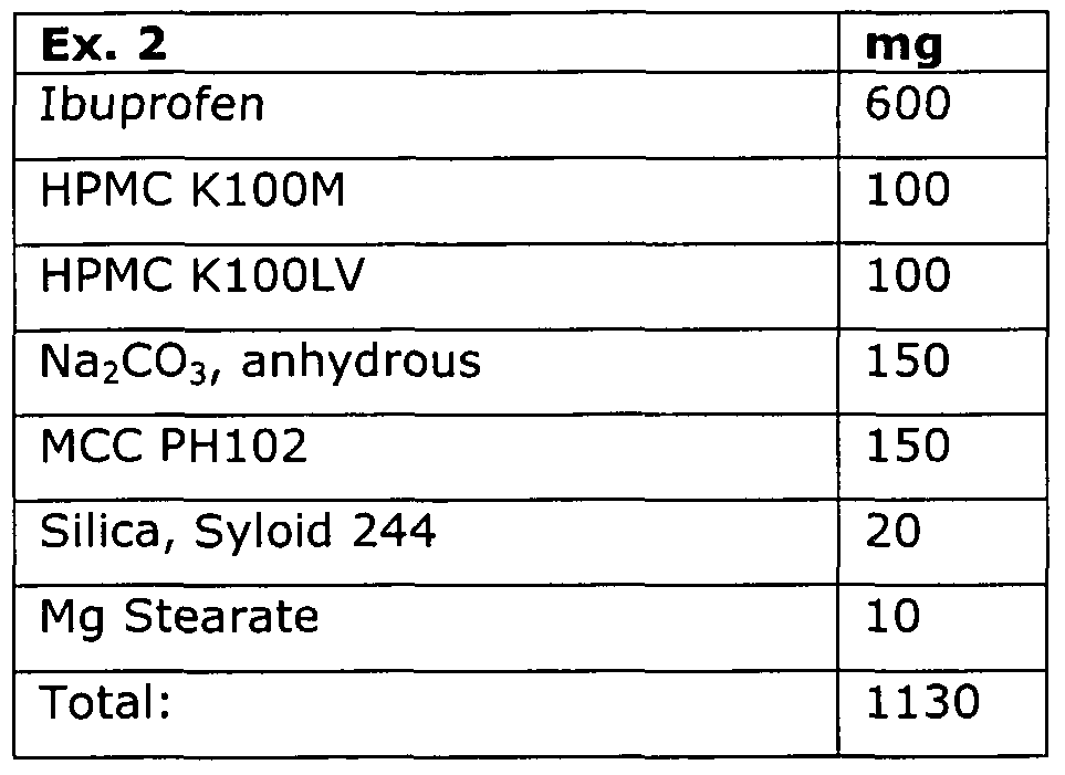 modified release dosage forms pdf