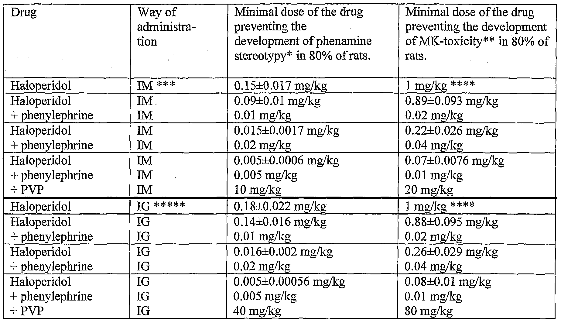 max dose of lidocaine without epi
