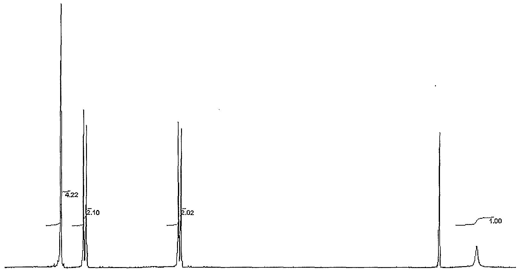 Hexane nmr ketone nmr ppm the 1h nmr in cd2cl2
