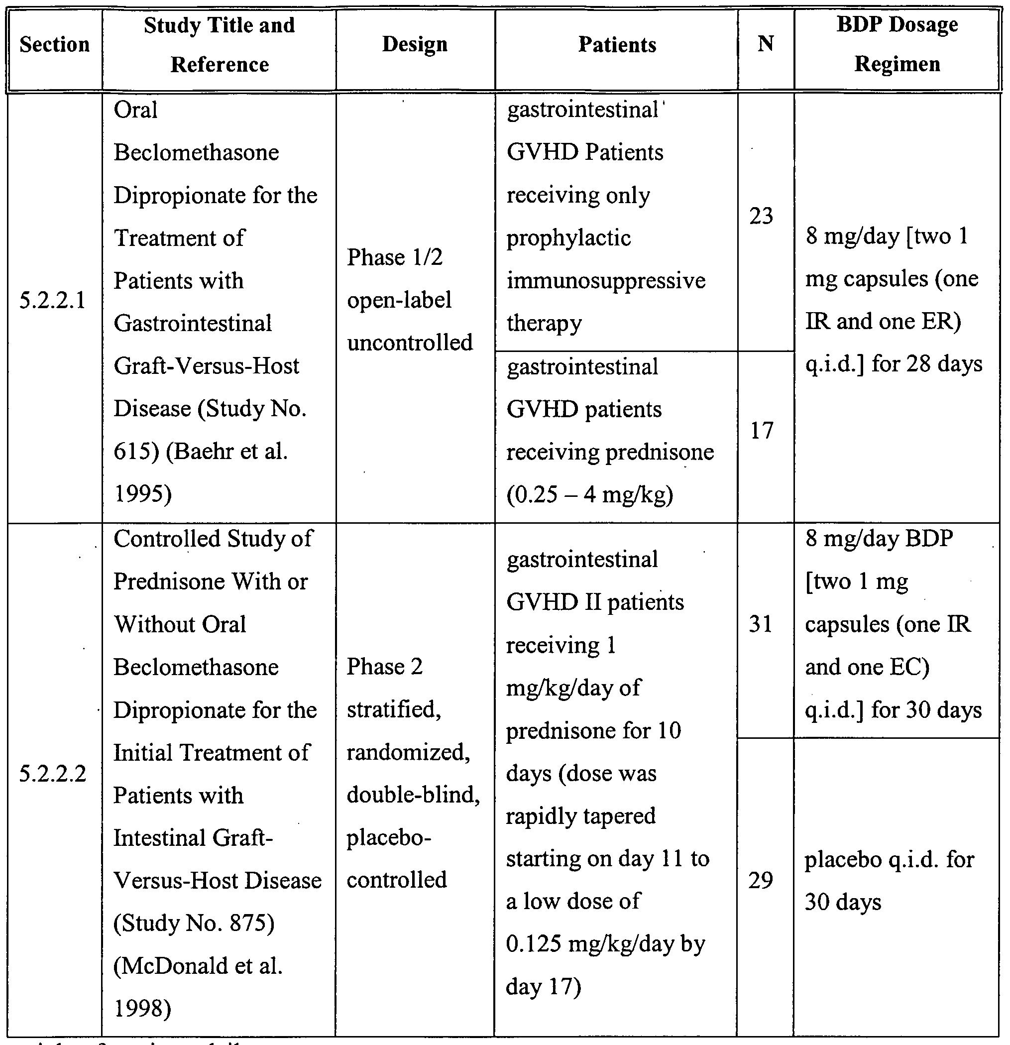 graft vs host disease prednisone