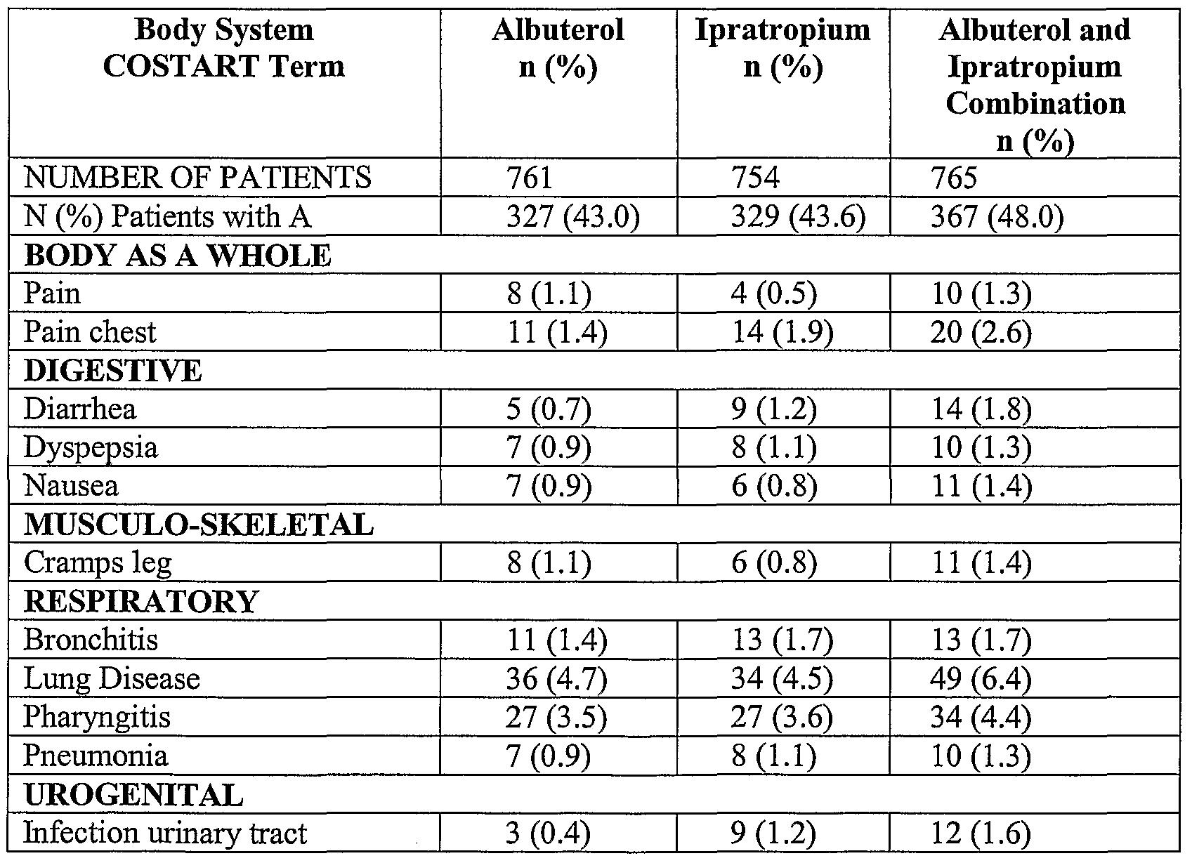 prevacid equivalent 40 mg