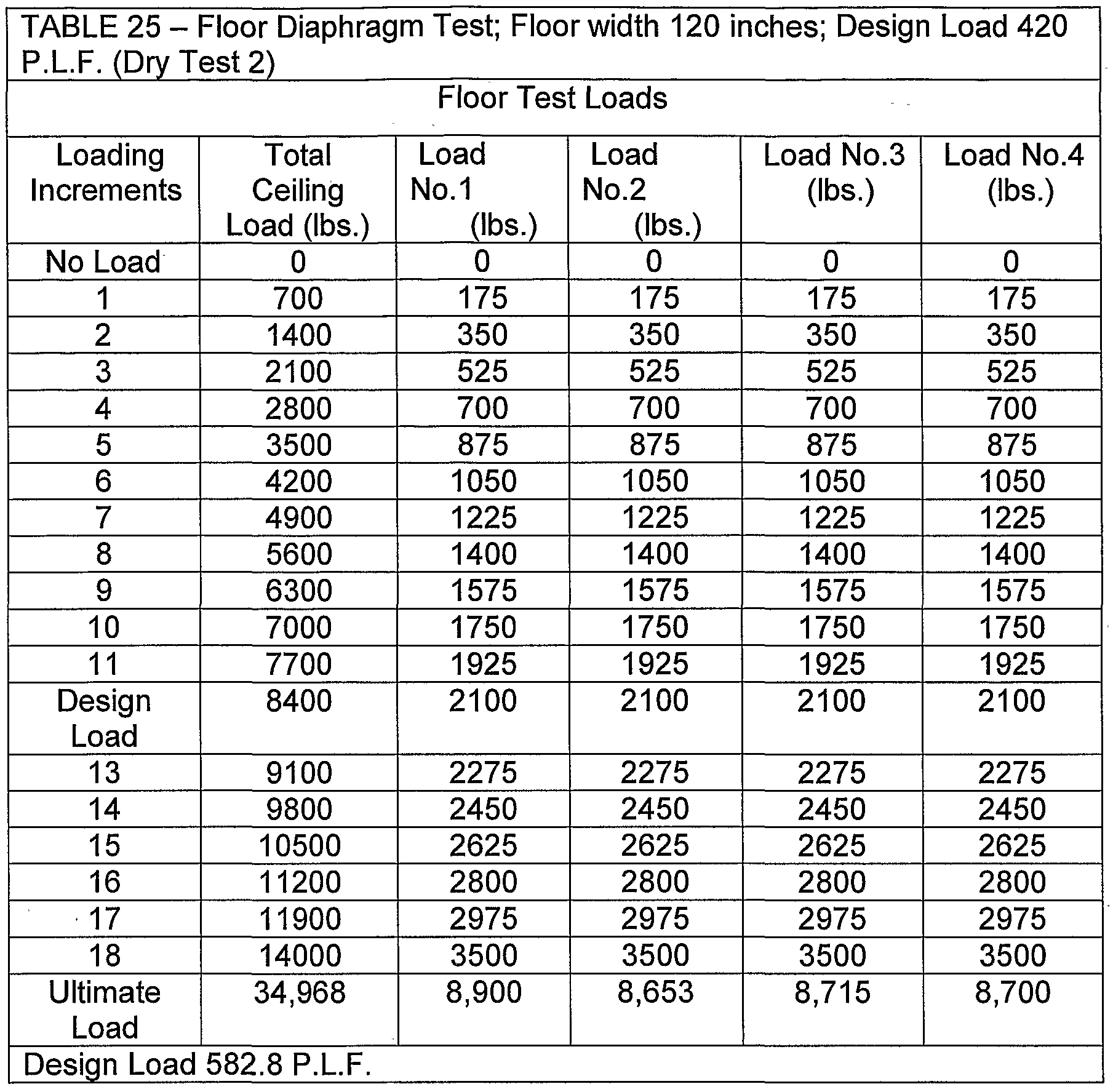 Patent Wo2006081080a2 Non Combustible Reinforced